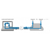 MOTU 624 - Thunderbolt and USB Audio Interface